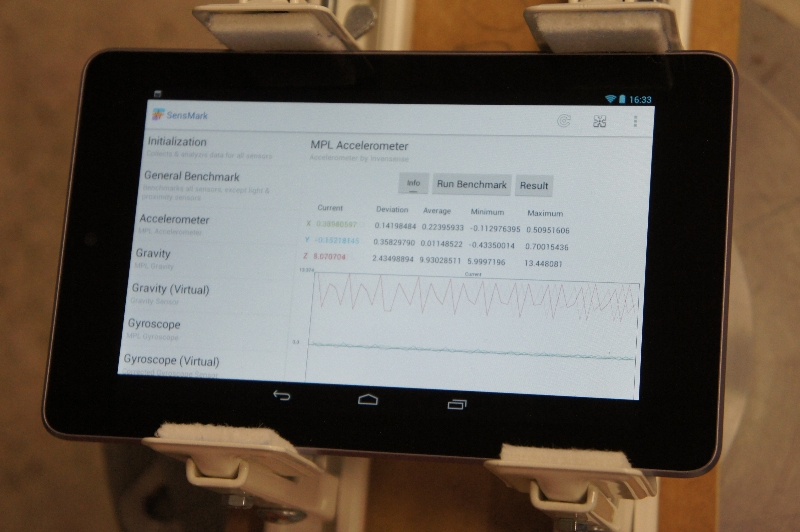 Nexus 7 on distributing jigger